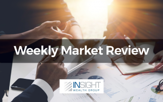 Weekly Financial Market Review