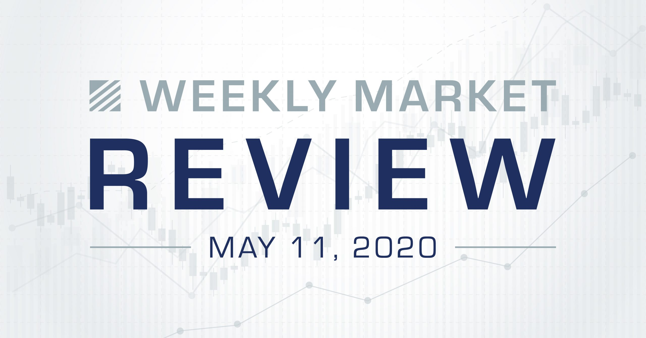 Weekly Financial Market Review - May 11th