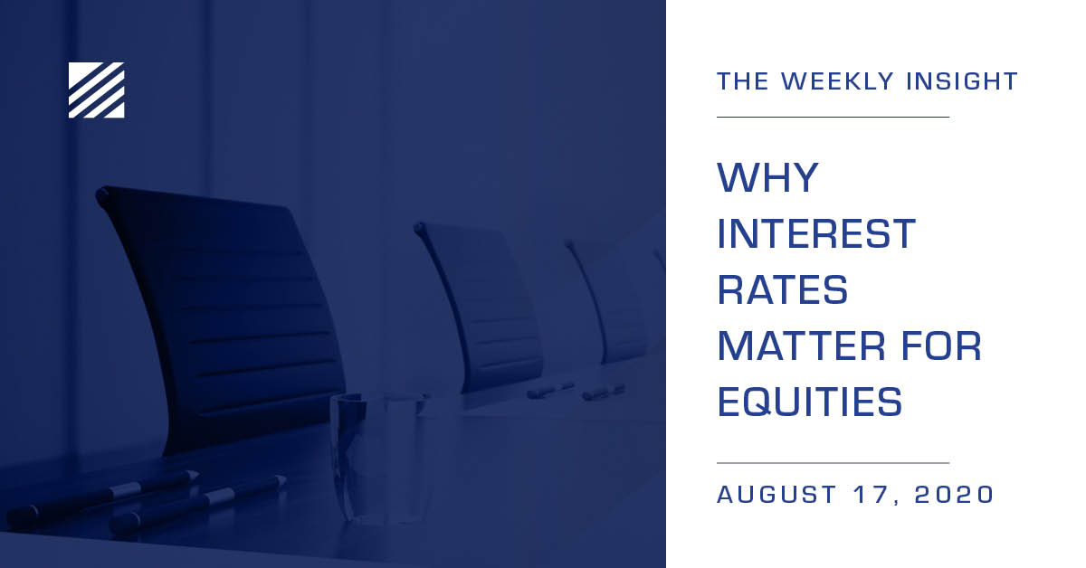 The Weekly Insight: Why Interest Rates Matter for Equities Graphic